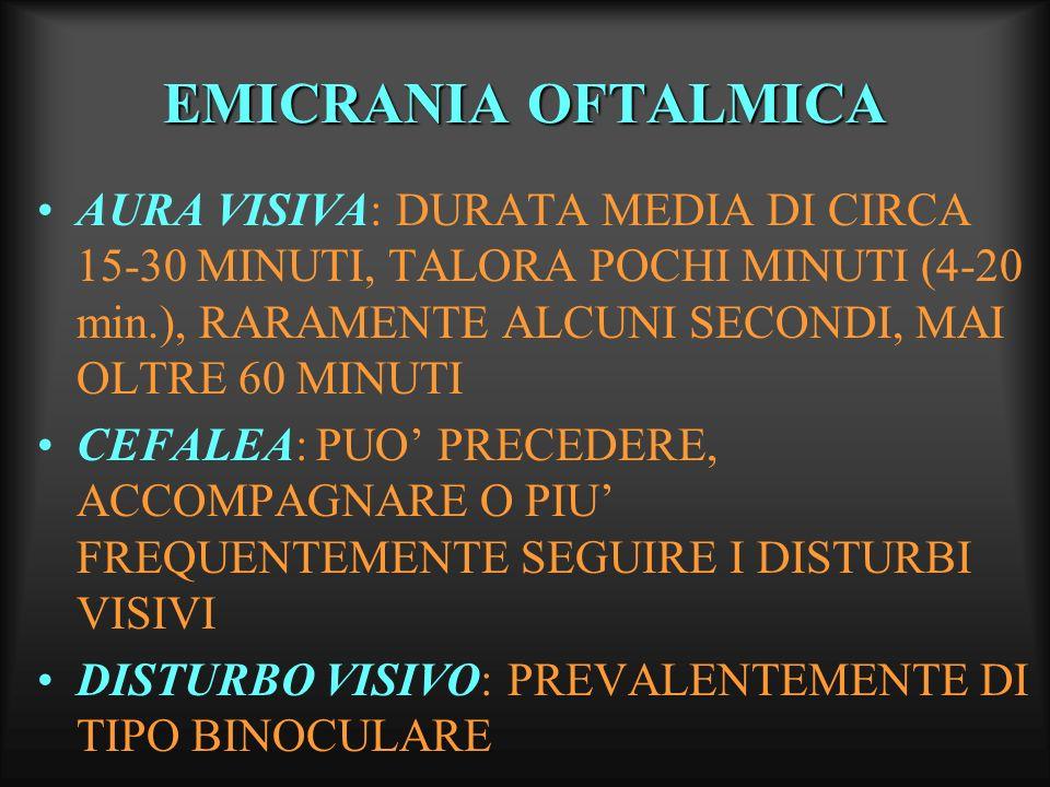 EMICRANIA OFTALMICA AURA VISIVA: DURATA MEDIA DI CIRCA 15-30 MINUTI, TALORA POCHI MINUTI (4-20 min.), RARAMENTE ALCUNI SECONDI, MAI OLTRE 60 MINUTI CE
