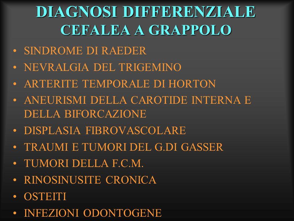 DIAGNOSI DIFFERENZIALE CEFALEA A GRAPPOLO SINDROME DI RAEDER NEVRALGIA DEL TRIGEMINO ARTERITE TEMPORALE DI HORTON ANEURISMI DELLA CAROTIDE INTERNA E D