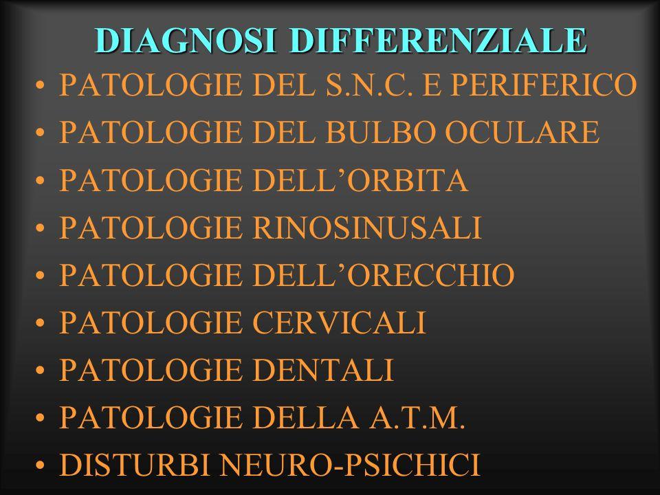 DIAGNOSI DIFFERENZIALE PATOLOGIE DEL S.N.C. E PERIFERICO PATOLOGIE DEL BULBO OCULARE PATOLOGIE DELLORBITA PATOLOGIE RINOSINUSALI PATOLOGIE DELLORECCHI