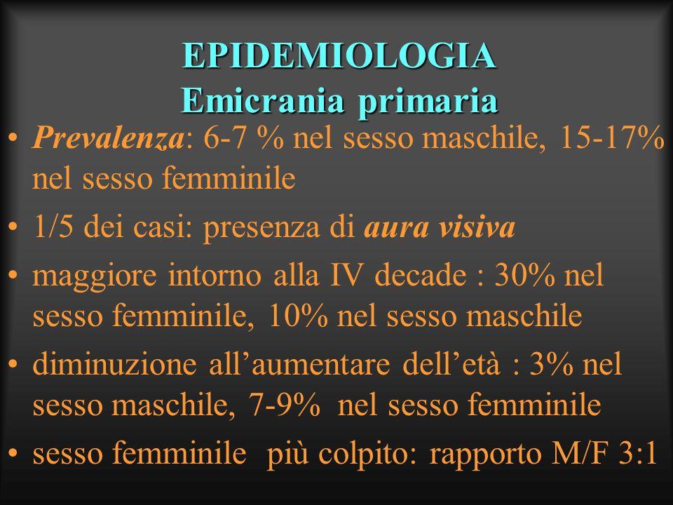 EPIDEMIOLOGIA Emicrania primaria Prevalenza: 6-7 % nel sesso maschile, 15-17% nel sesso femminile 1/5 dei casi: presenza di aura visiva maggiore intor