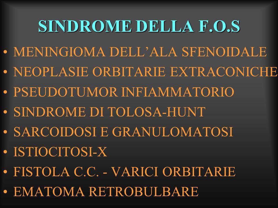 SINTOMATOLOGIA NELLA S.F.O.S Interessamento III°, IV°, V°1, VI°, f.s.c.