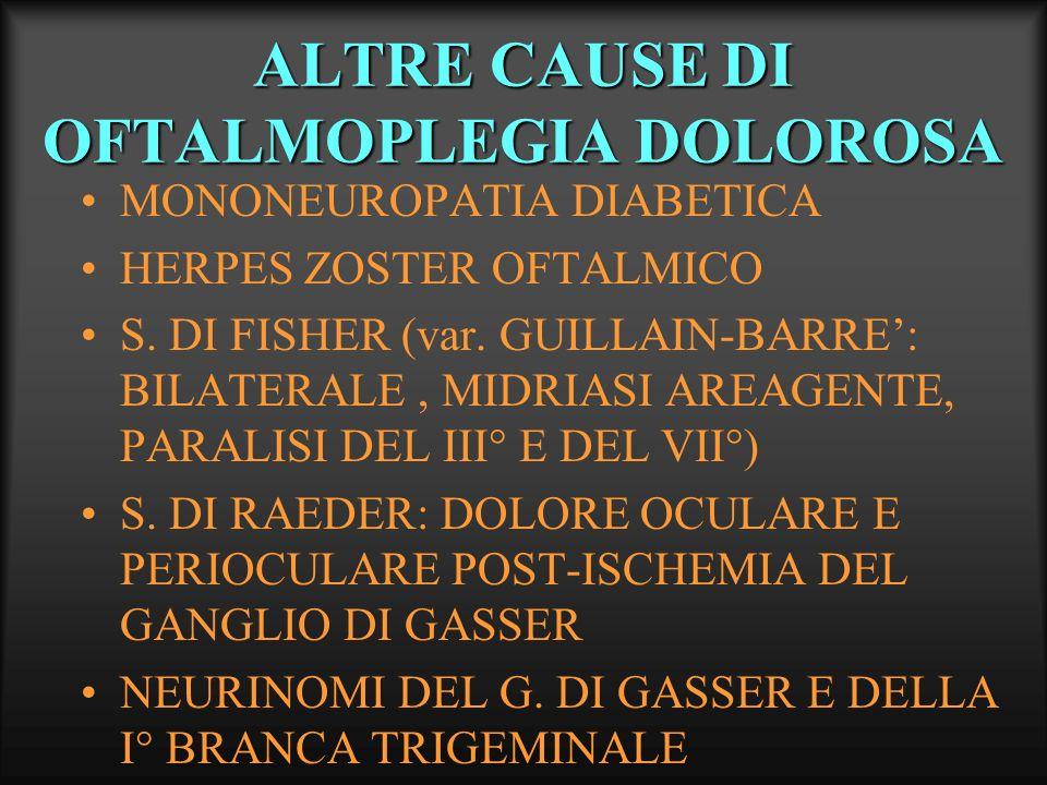 ALTRE CAUSE DI OFTALMOPLEGIA DOLOROSA MONONEUROPATIA DIABETICA HERPES ZOSTER OFTALMICO S. DI FISHER (var. GUILLAIN-BARRE: BILATERALE, MIDRIASI AREAGEN
