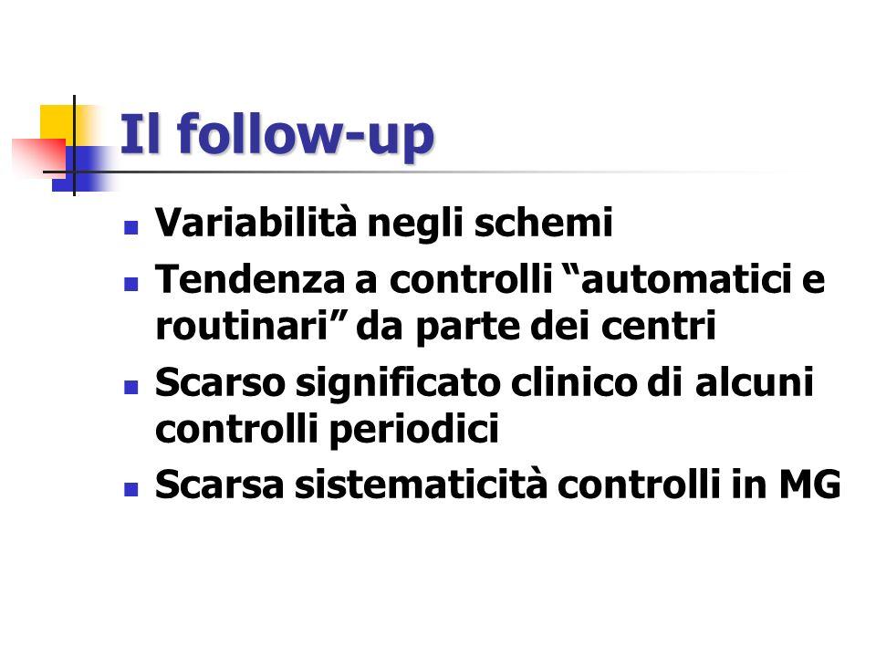 La realtà non solo italiana Molti soggetti trattati per scompenso non presentano in realtà questo problema Una buona percentuale dei pazienti con diag