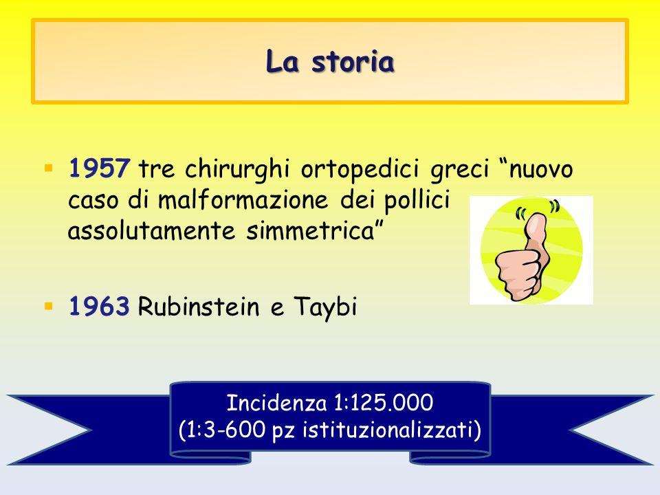La storia 1957 tre chirurghi ortopedici greci nuovo caso di malformazione dei pollici assolutamente simmetrica 1963 Rubinstein e Taybi Incidenza 1:125