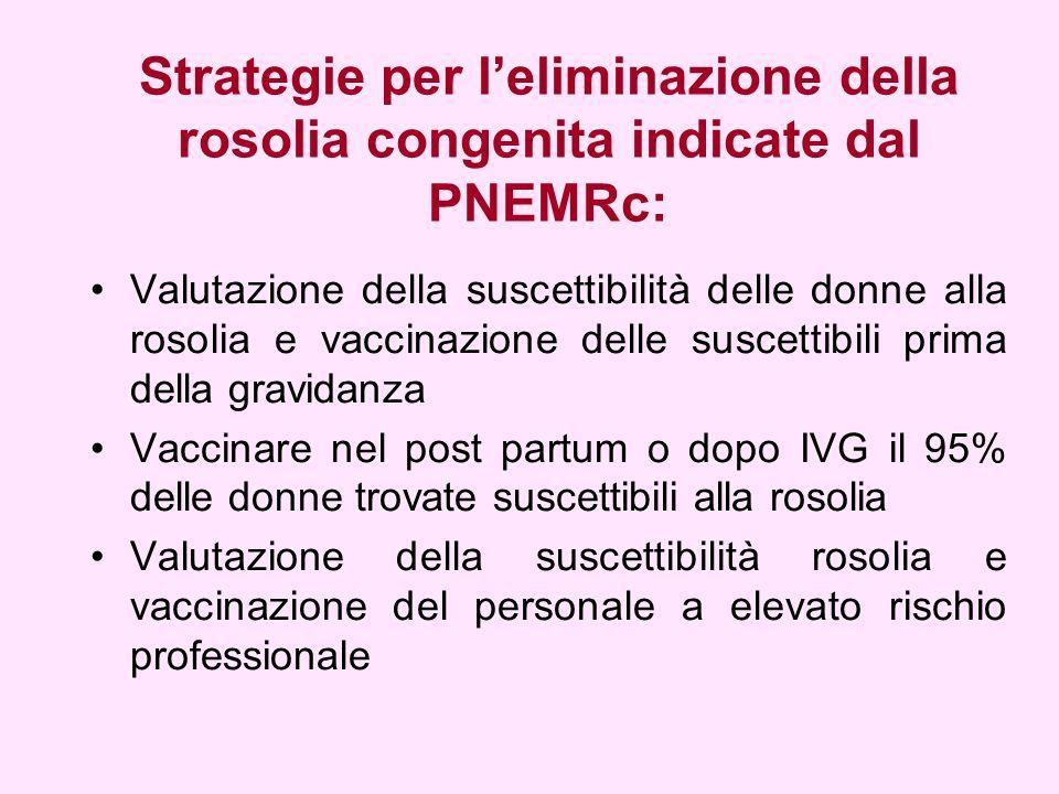 Strategie per leliminazione della rosolia congenita indicate dal PNEMRc: Valutazione della suscettibilità delle donne alla rosolia e vaccinazione dell