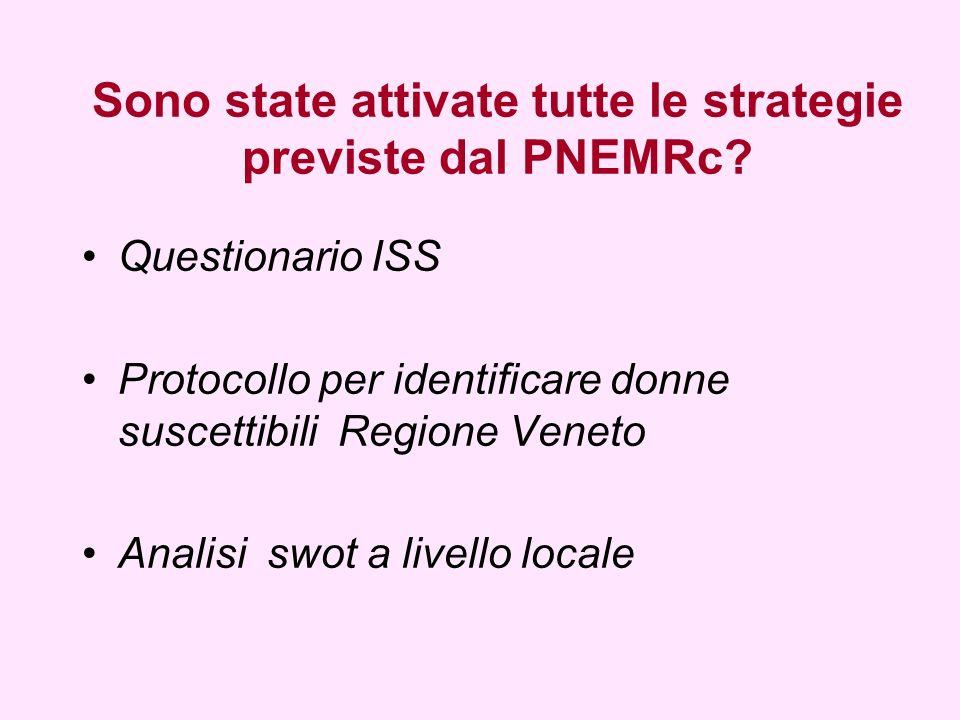 Sono state attivate tutte le strategie previste dal PNEMRc? Questionario ISS Protocollo per identificare donne suscettibili Regione Veneto Analisi swo
