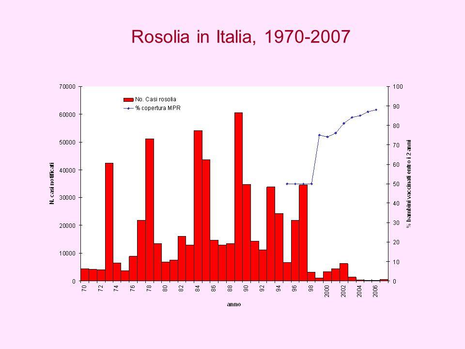 Diagnosi della situazione italiana La rosolia circola ancora Si verificano ancora casi di infezione in gravidanza, interruzioni volontarie e rosolia congenita Le donne immigrate da Paesi che non effettuavano la vaccinazione anti-rosolia costituisce un gruppo ad alto rischio