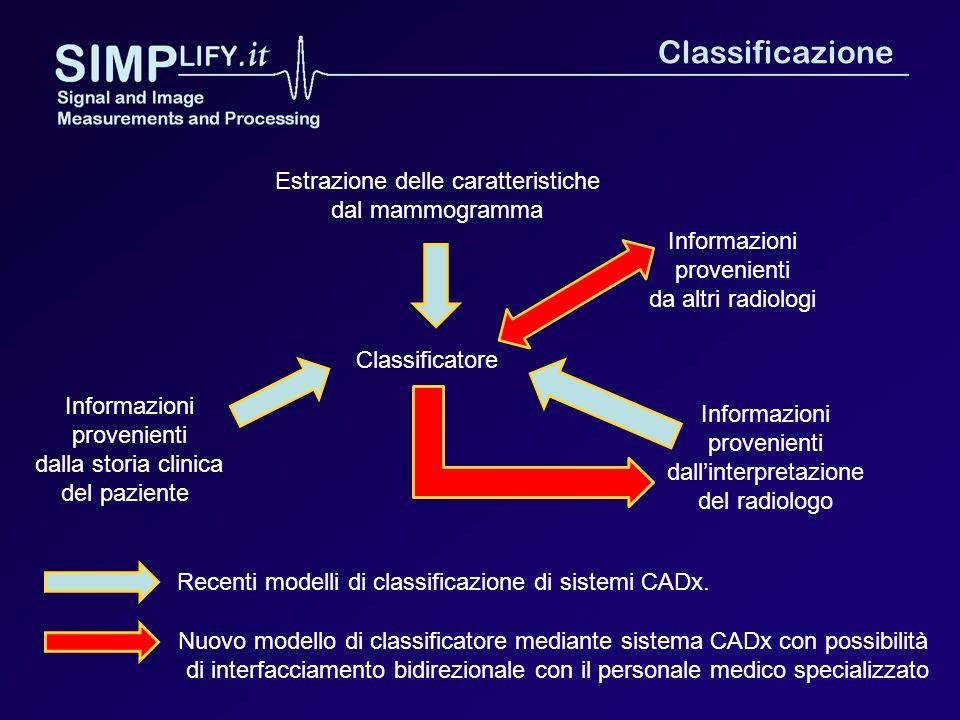 Estrazione delle caratteristiche dal mammogramma Classificatore Informazioni provenienti dalla storia clinica del paziente Informazioni provenienti da