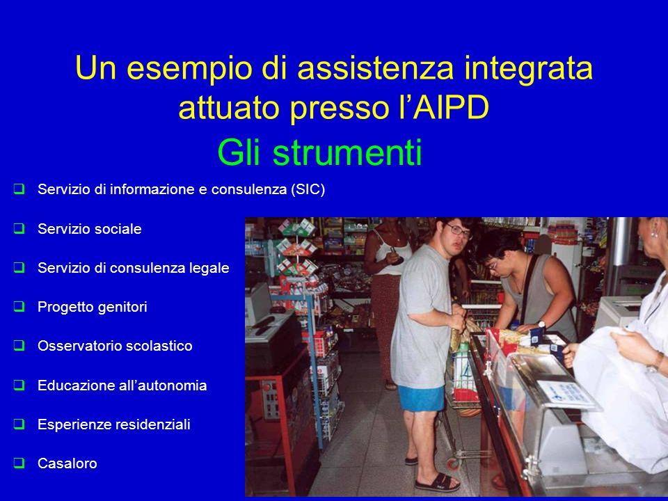 Un esempio di assistenza integrata attuato presso lAIPD Principi ispiratori di base No ad unassistenza centralizzata, medicalizzata e scarsamente integrata con i servizi territoriali