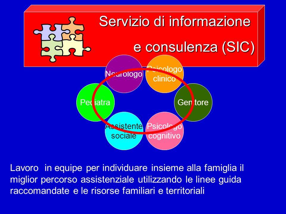 Servizio di informazione e consulenza (SIC) Pediatra Neurologo Assistente sociale Psicologo clinico Psicologo cognitivo Genitore Visite di consulenza * Famiglie Consulenza ed informazioni * Operatori socio – sanitari