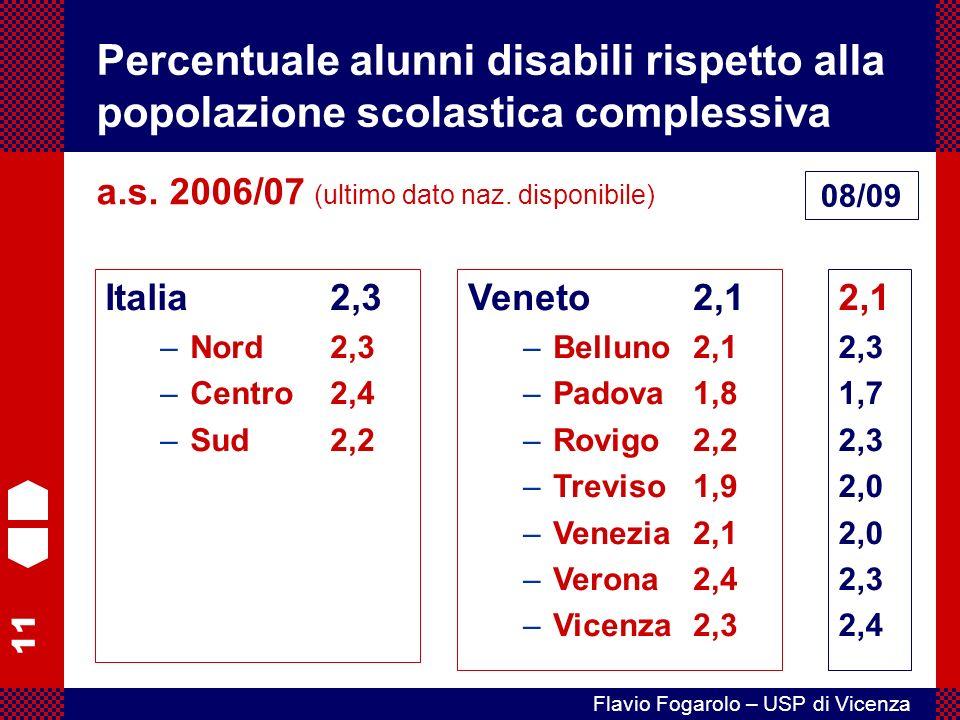 11 Flavio Fogarolo – USP di Vicenza Percentuale alunni disabili rispetto alla popolazione scolastica complessiva Italia2,3 –Nord2,3 –Centro2,4 –Sud2,2 a.s.