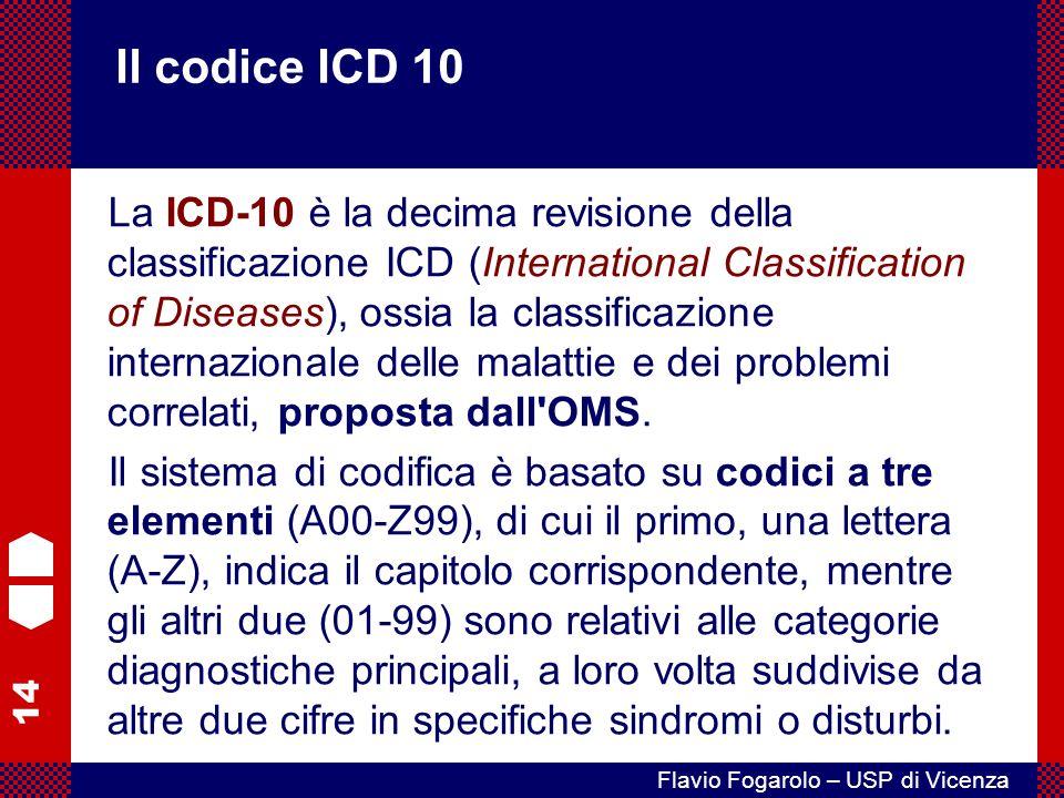 14 Flavio Fogarolo – USP di Vicenza Il codice ICD 10 La ICD-10 è la decima revisione della classificazione ICD (International Classification of Diseases), ossia la classificazione internazionale delle malattie e dei problemi correlati, proposta dall OMS.