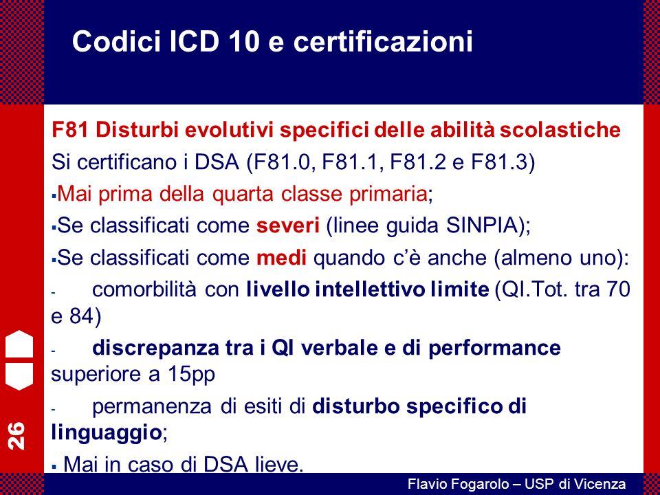 26 Flavio Fogarolo – USP di Vicenza Codici ICD 10 e certificazioni F81 Disturbi evolutivi specifici delle abilità scolastiche Si certificano i DSA (F81.0, F81.1, F81.2 e F81.3) Mai prima della quarta classe primaria; Se classificati come severi (linee guida SINPIA); Se classificati come medi quando cè anche (almeno uno): - comorbilità con livello intellettivo limite (QI.Tot.