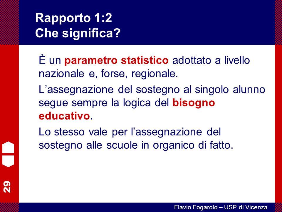 29 Flavio Fogarolo – USP di Vicenza Rapporto 1:2 Che significa.