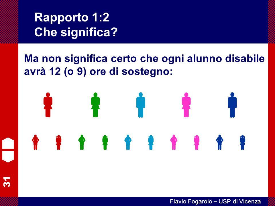 31 Flavio Fogarolo – USP di Vicenza Rapporto 1:2 Che significa.