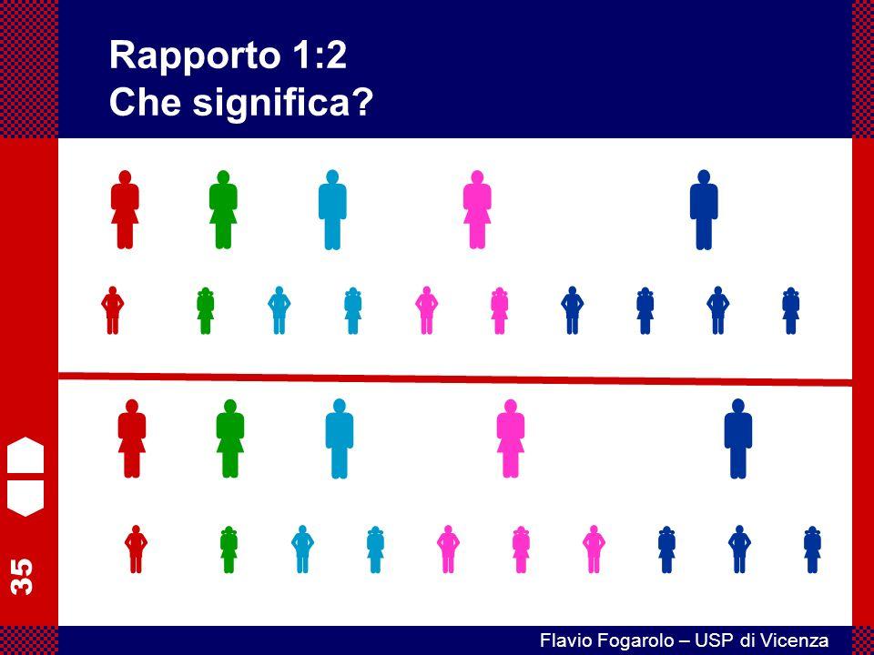 35 Flavio Fogarolo – USP di Vicenza Rapporto 1:2 Che significa?