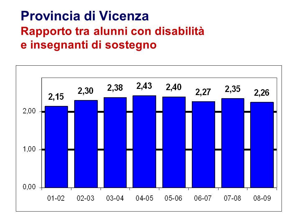 5 Flavio Fogarolo – USP di Vicenza Provincia di Vicenza Alunni certificati nella varie classi