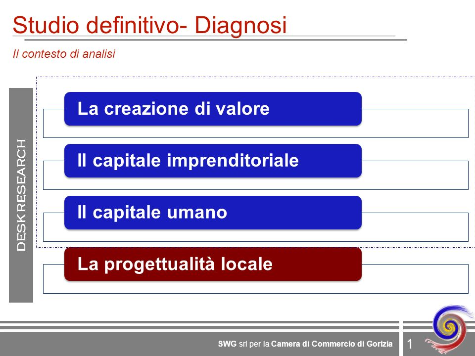1 SWG srl per la Camera di Commercio di Gorizia Studio definitivo- Diagnosi Il contesto di analisi DESK RESEARCH