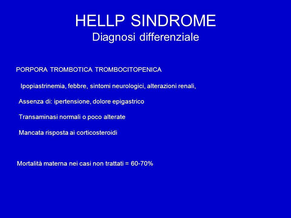 HELLP SINDROME Diagnosi differenziale PORPORA TROMBOTICA TROMBOCITOPENICA Ipopiastrinemia, febbre, sintomi neurologici, alterazioni renali, Assenza di