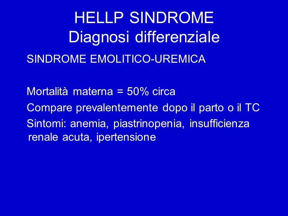 HELLP SINDROME Diagnosi differenziale SINDROME EMOLITICO-UREMICA Mortalità materna = 50% circa Compare prevalentemente dopo il parto o il TC Sintomi: anemia, piastrinopenia, insufficienza renale acuta, ipertensione