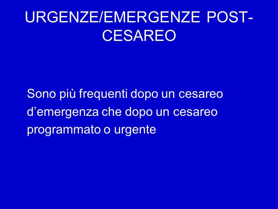 URGENZE/EMERGENZE POST- CESAREO Sono più frequenti dopo un cesareo demergenza che dopo un cesareo programmato o urgente