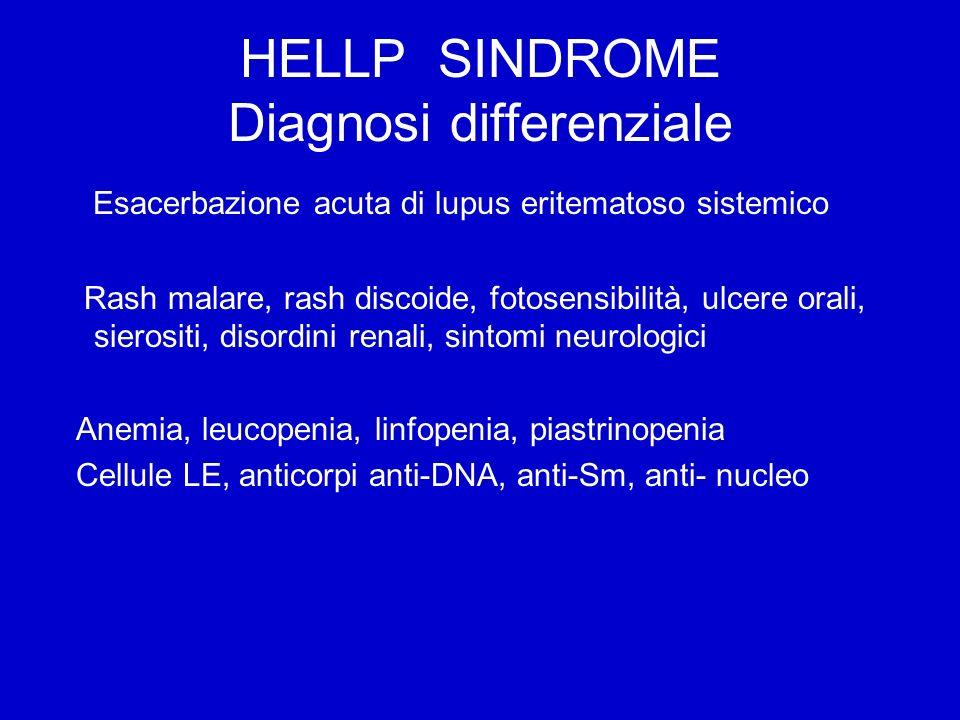 HELLP SINDROME Diagnosi differenziale Esacerbazione acuta di lupus eritematoso sistemico Rash malare, rash discoide, fotosensibilità, ulcere orali, sierositi, disordini renali, sintomi neurologici Anemia, leucopenia, linfopenia, piastrinopenia Cellule LE, anticorpi anti-DNA, anti-Sm, anti- nucleo