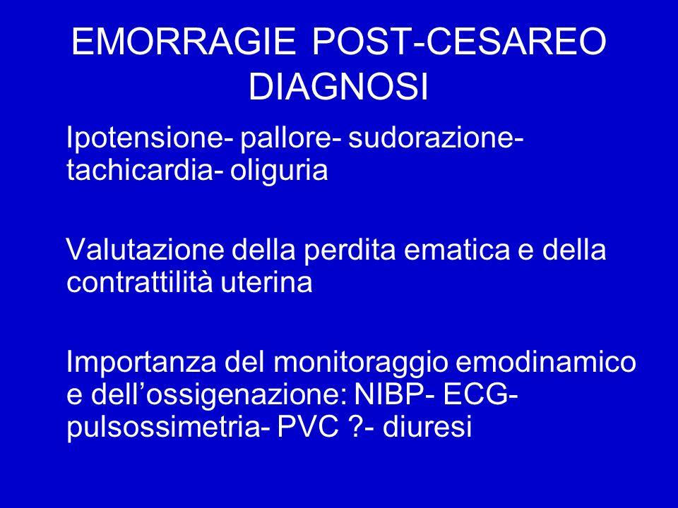 EMORRAGIE POST-CESAREO DIAGNOSI Ipotensione- pallore- sudorazione- tachicardia- oliguria Valutazione della perdita ematica e della contrattilità uteri