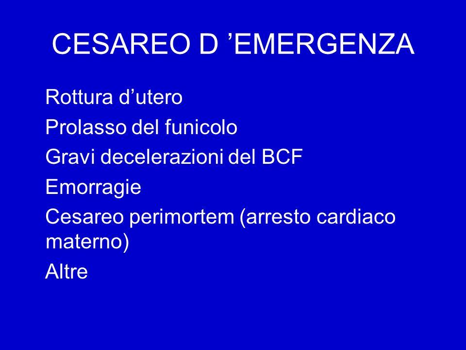 CESAREO D EMERGENZA Rottura dutero Prolasso del funicolo Gravi decelerazioni del BCF Emorragie Cesareo perimortem (arresto cardiaco materno) Altre