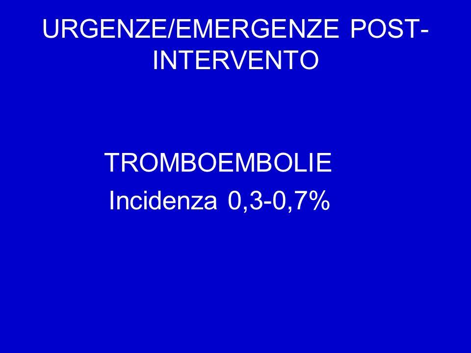 URGENZE/EMERGENZE POST- INTERVENTO TROMBOEMBOLIE Incidenza 0,3-0,7%