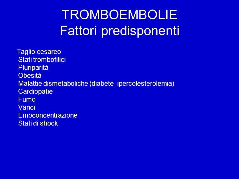 TROMBOEMBOLIE Fattori predisponenti Taglio cesareo Stati trombofilici Pluriparità Obesità Malattie dismetaboliche (diabete- ipercolesterolemia) Cardiopatie Fumo Varici Emoconcentrazione Stati di shock
