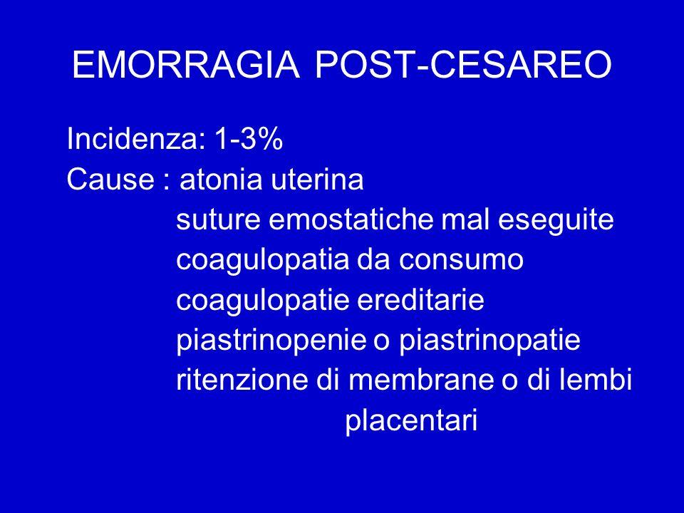 EMORRAGIA POST-CESAREO Incidenza: 1-3% Cause : atonia uterina suture emostatiche mal eseguite coagulopatia da consumo coagulopatie ereditarie piastrin