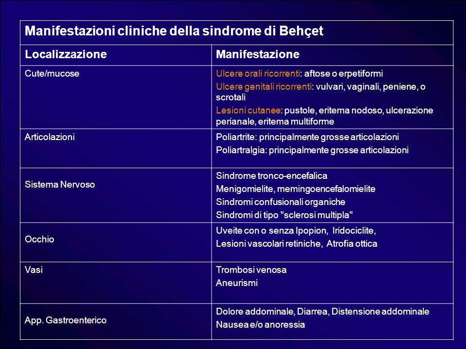 Manifestazioni cliniche della sindrome di Behçet LocalizzazioneManifestazione Cute/mucoseUlcere orali ricorrenti: aftose o erpetiformi Ulcere genitali