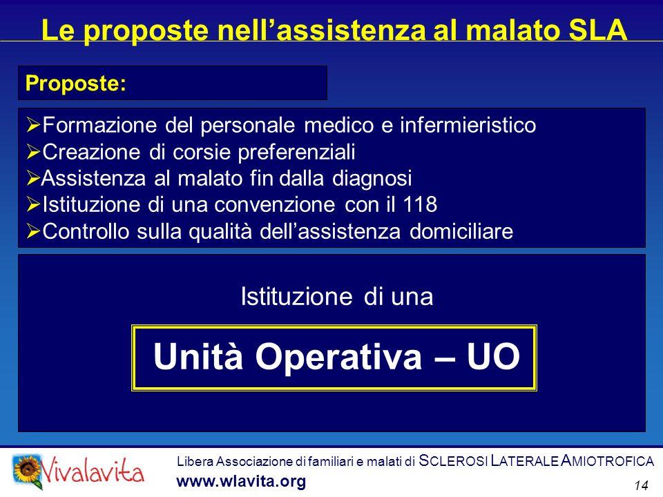 Libera Associazione di familiari e malati di S CLEROSI L ATERALE A MIOTROFICA www.wlavita.org 14 Proposte: Formazione del personale medico e infermier