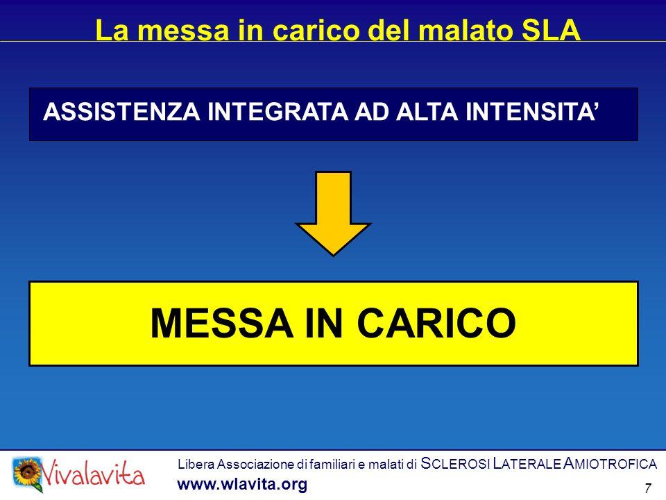 Libera Associazione di familiari e malati di S CLEROSI L ATERALE A MIOTROFICA www.wlavita.org 18 Piano Sanitario Nazionale 2006 – 2008 3.9.