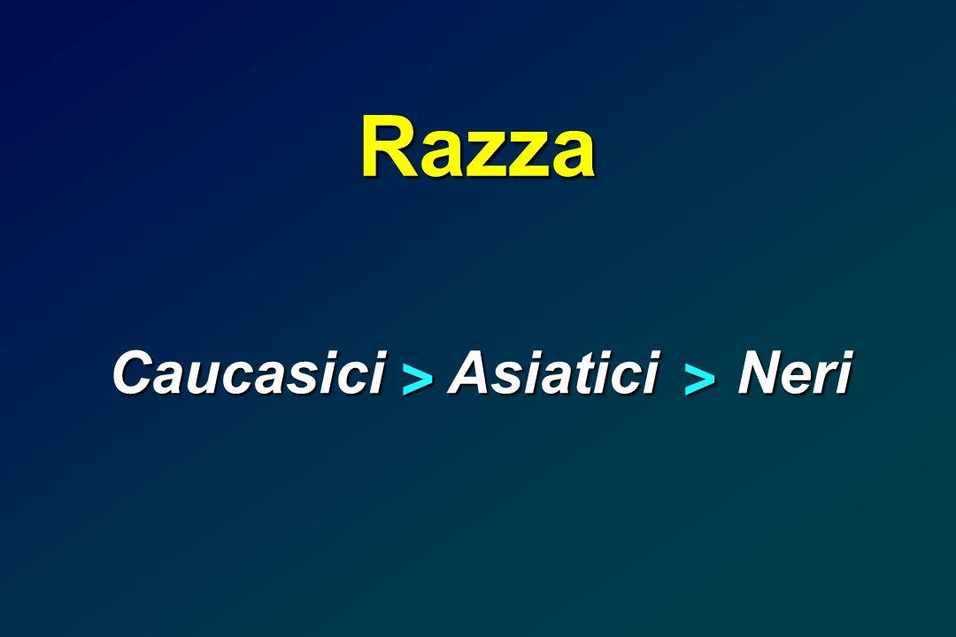 Razza Caucasici Asiatici Neri >>