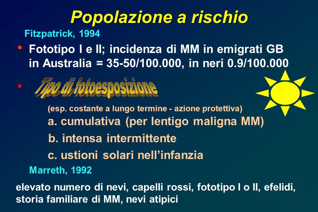 Popolazione a rischio Fototipo I e II; incidenza di MM in emigrati GB in Australia = 35-50/100.000, in neri 0.9/100.000 Fitzpatrick, 1994 Marreth, 1992 (esp.