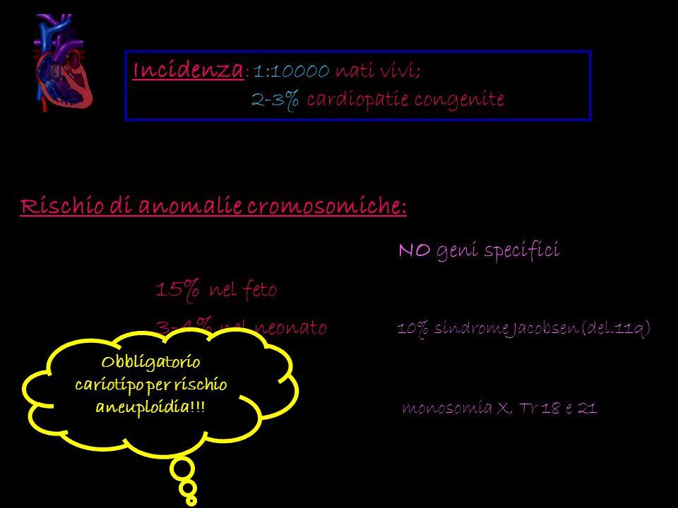 Rischio di anomalie cromosomiche: NO geni specifici 15% nel feto 3-4% nel neonato 10% sindrome Jacobsen(del.11q) monosomia X, Tr 18 e 21 Incidenza : 1