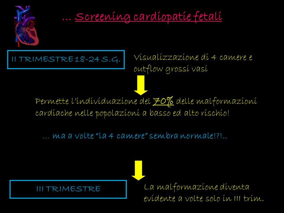 … Screening cardiopatie fetali II TRIMESTRE 18-24 S.G. Visualizzazione di 4 camere e outflow grossi vasi Permette lindividuazione del 70% delle malfor