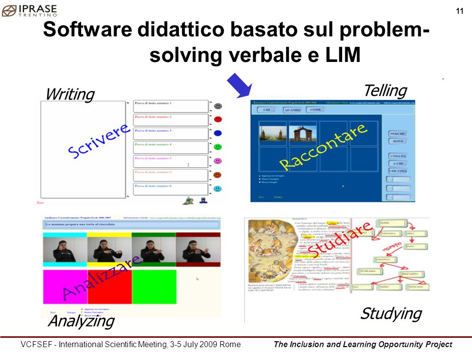 The Inclusion and Learning Opportunity Project 11 VCFSEF - International Scientific Meeting, 3-5 July 2009 Rome Software didattico basato sul problem- solving verbale e LIM Writing Telling Analyzing Studying