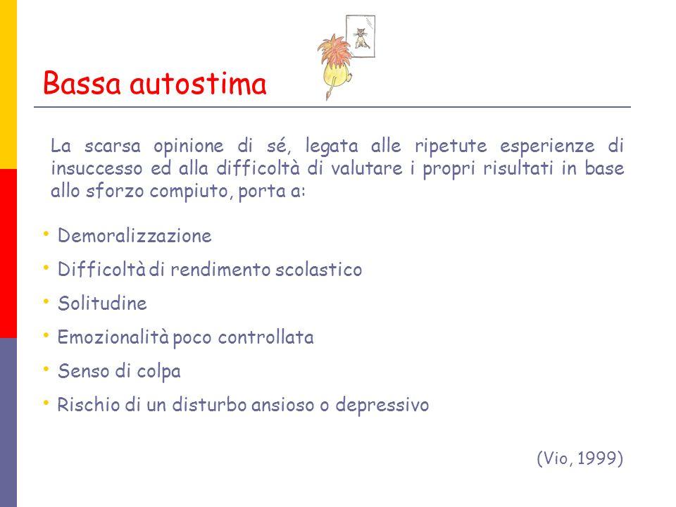 Demoralizzazione Difficoltà di rendimento scolastico Solitudine Emozionalità poco controllata Senso di colpa Rischio di un disturbo ansioso o depressi