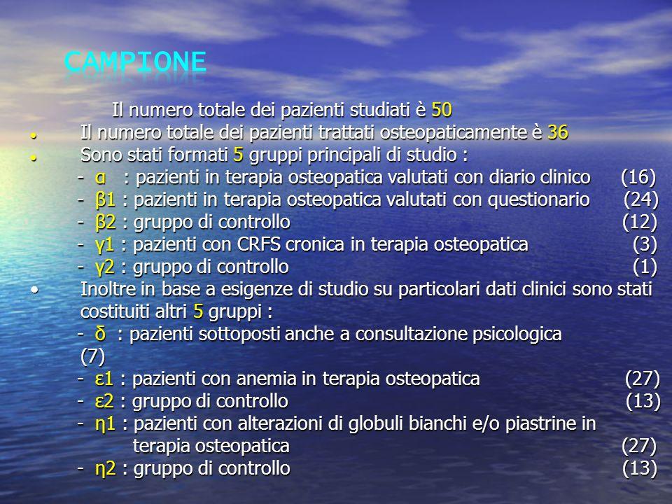 Il numero totale dei pazienti studiati è 50 Il numero totale dei pazienti studiati è 50 Il numero totale dei pazienti trattati osteopaticamente è 36 I
