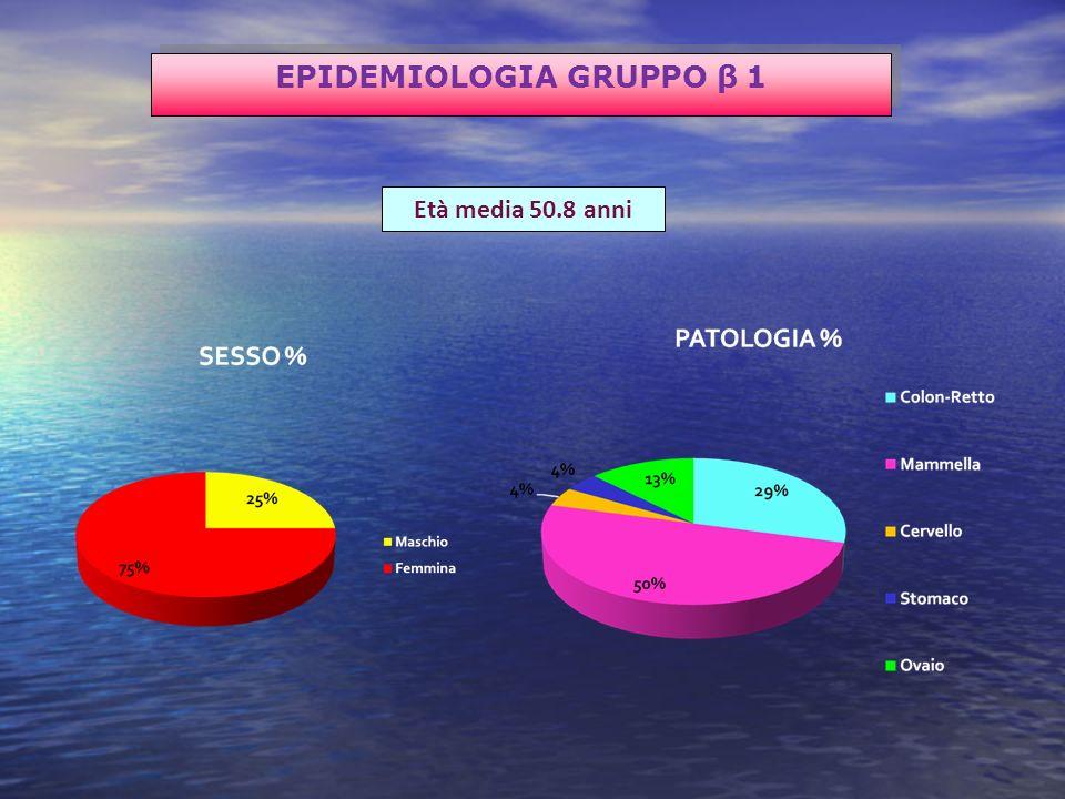 EPIDEMIOLOGIA GRUPPO β 1 Età media 50.8 anni