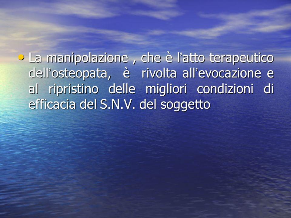 DOVE SI E SVOLTO LO STUDIO CLINICO Tale Studio Clinico è stato eseguito su pazienti della S.C.