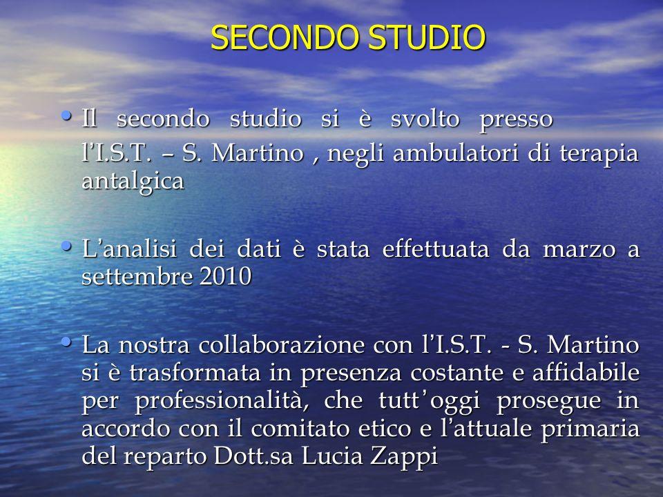 SECONDO STUDIO Il secondo studio si è svolto presso Il secondo studio si è svolto presso lI.S.T. – S. Martino, negli ambulatori di terapia antalgica l
