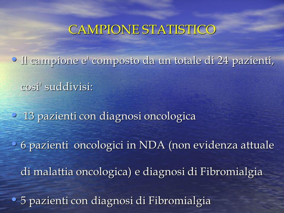 CAMPIONE STATISTICO Il campione e' composto da un totale di 24 pazienti, cosi' suddivisi: Il campione e' composto da un totale di 24 pazienti, cosi' s