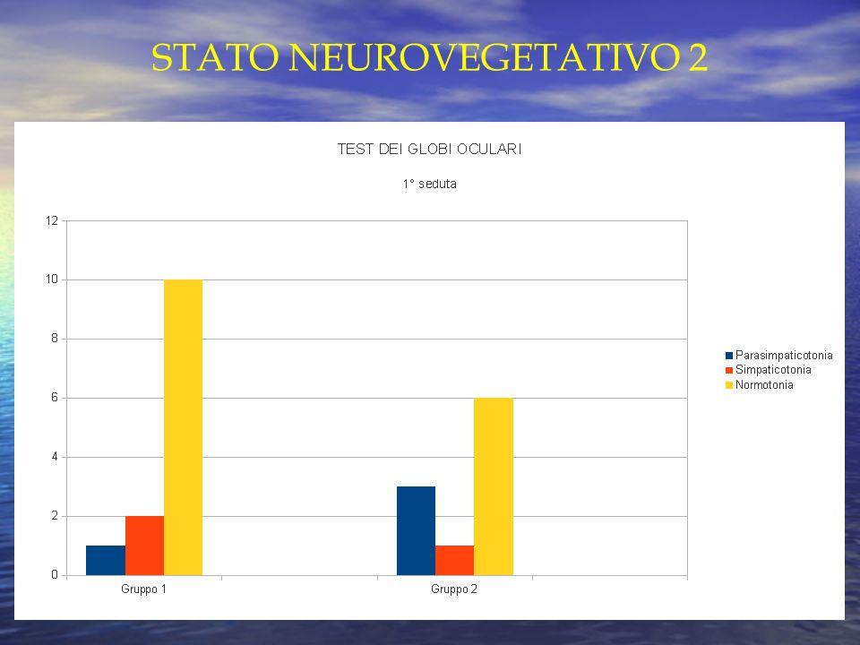 STATO NEUROVEGETATIVO 2 3°SEDUTA