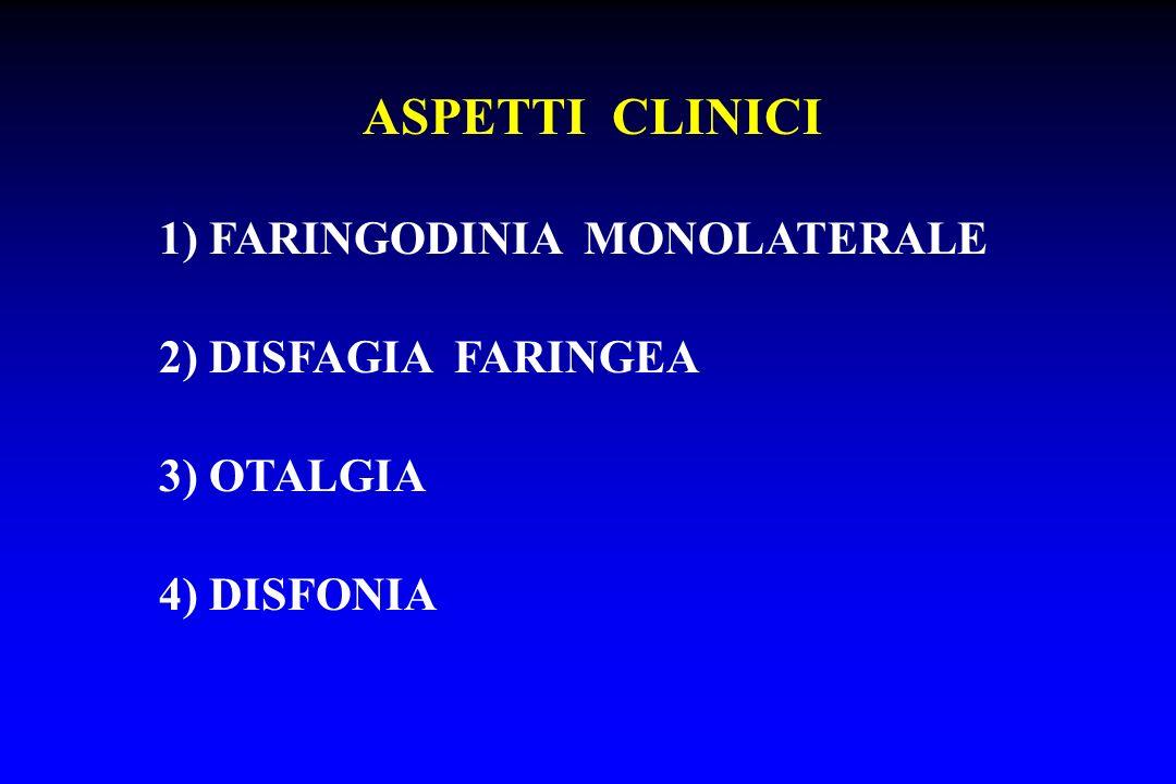 ASPETTI CLINICI 1) FARINGODINIA MONOLATERALE 2) DISFAGIA FARINGEA 3) OTALGIA 4) DISFONIA