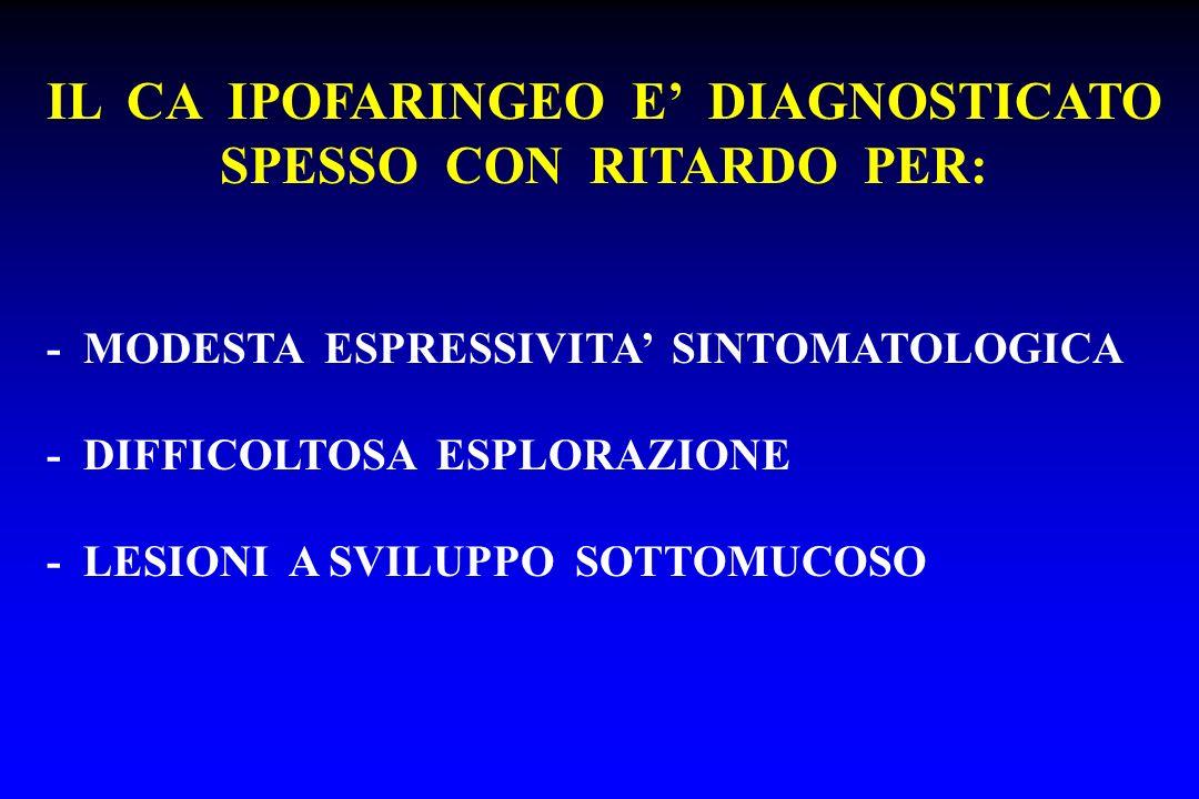 IL CA IPOFARINGEO E DIAGNOSTICATO SPESSO CON RITARDO PER: - MODESTA ESPRESSIVITA SINTOMATOLOGICA - DIFFICOLTOSA ESPLORAZIONE - LESIONI A SVILUPPO SOTT