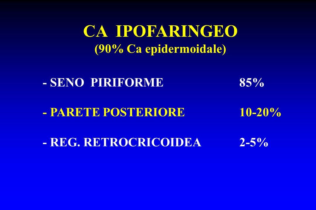 - SENO PIRIFORME 85% - PARETE POSTERIORE 10-20% - REG. RETROCRICOIDEA 2-5% CA IPOFARINGEO (90% Ca epidermoidale)