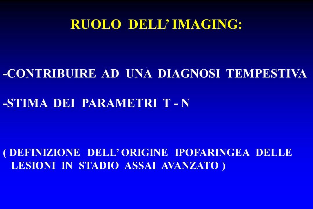 RUOLO DELL IMAGING: -CONTRIBUIRE AD UNA DIAGNOSI TEMPESTIVA -STIMA DEI PARAMETRI T - N ( DEFINIZIONE DELL ORIGINE IPOFARINGEA DELLE LESIONI IN STADIO